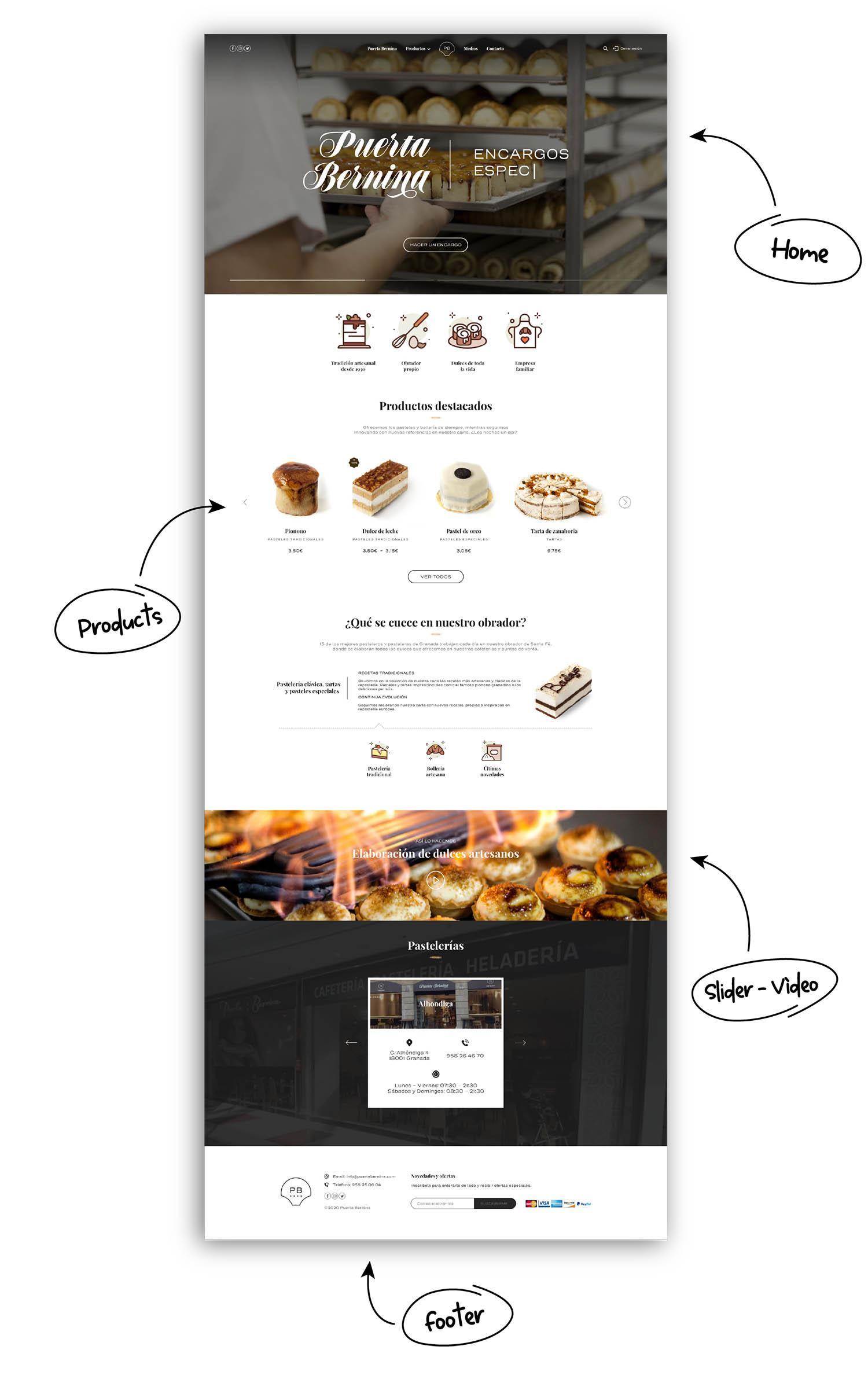 Diseño Web PB